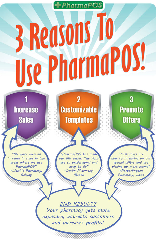 image-eshot-pharmapos-reasons